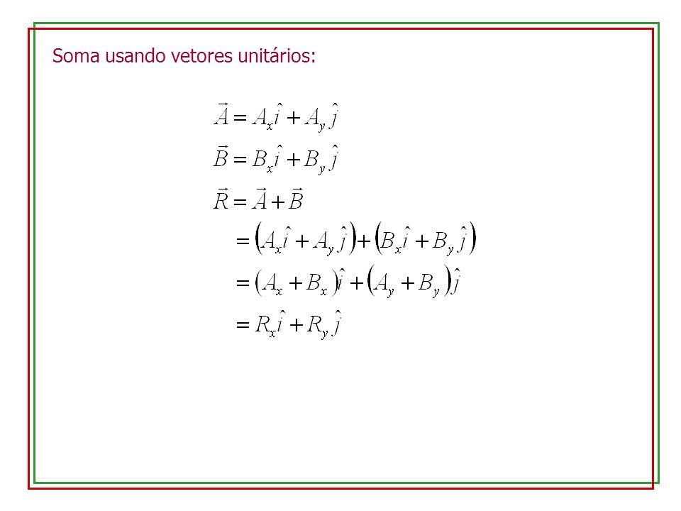 Soma usando vetores unitários: