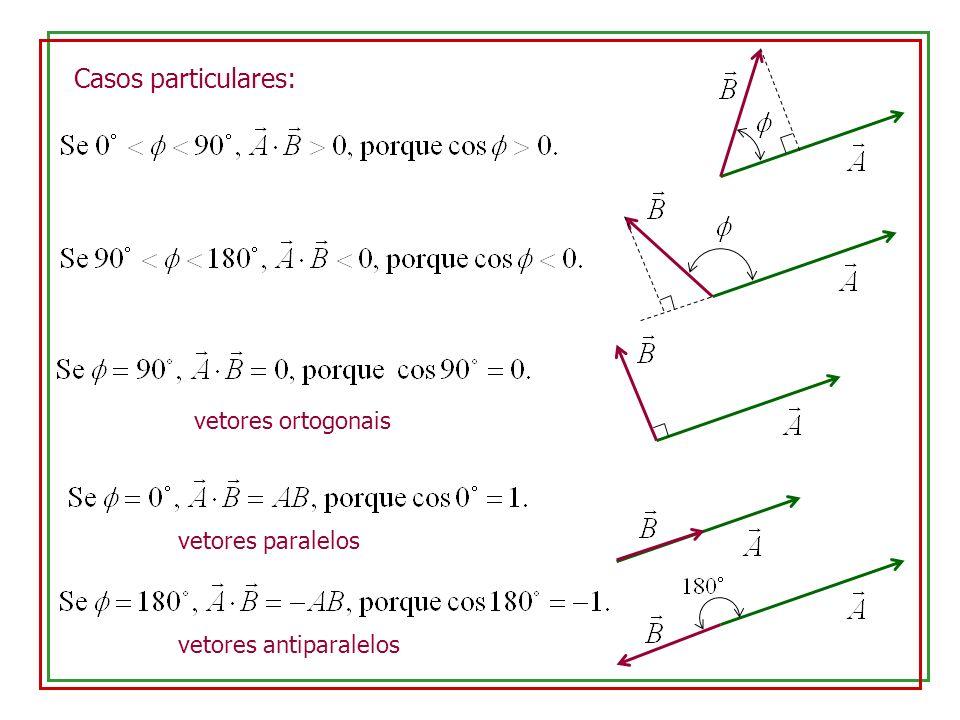 Casos particulares: vetores ortogonais vetores paralelos vetores antiparalelos
