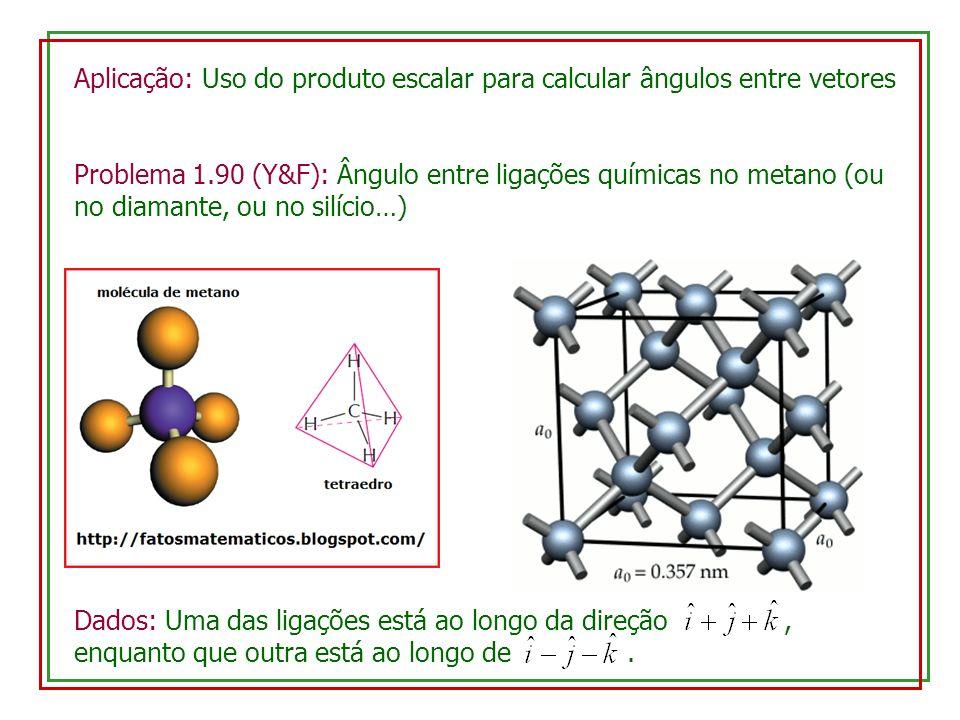Aplicação: Uso do produto escalar para calcular ângulos entre vetores Problema 1.90 (Y&F): Ângulo entre ligações químicas no metano (ou no diamante, o