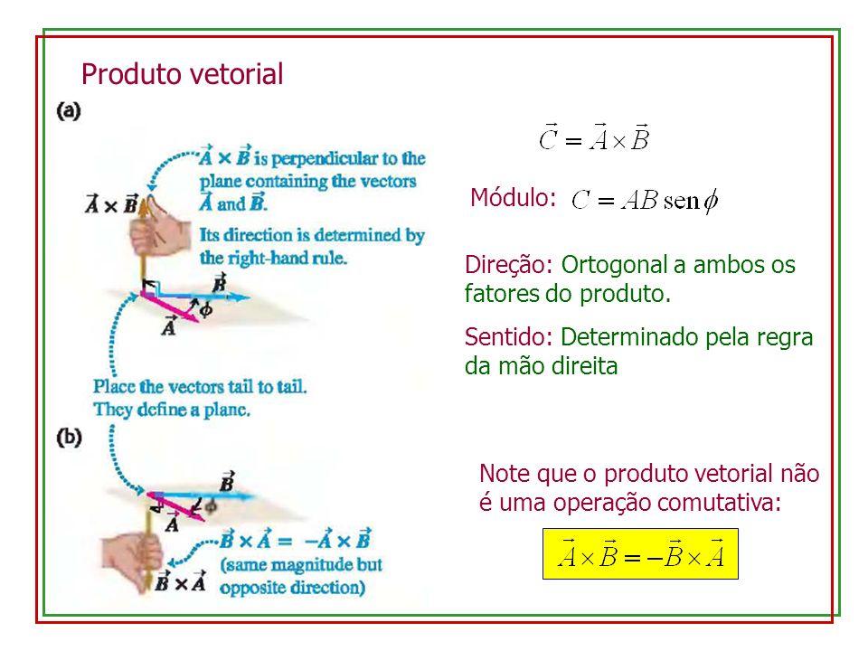 Produto vetorial Módulo: Direção: Ortogonal a ambos os fatores do produto. Sentido: Determinado pela regra da mão direita Note que o produto vetorial