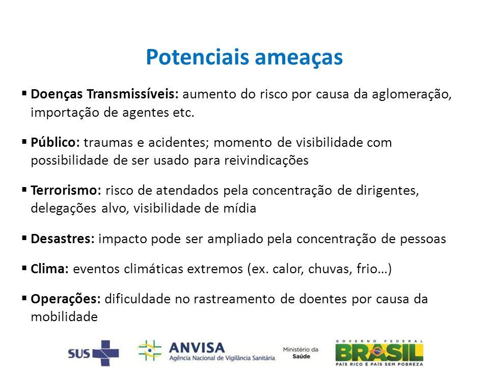Doenças Transmissíveis: aumento do risco por causa da aglomeração, importação de agentes etc. Público: traumas e acidentes; momento de visibilidade co