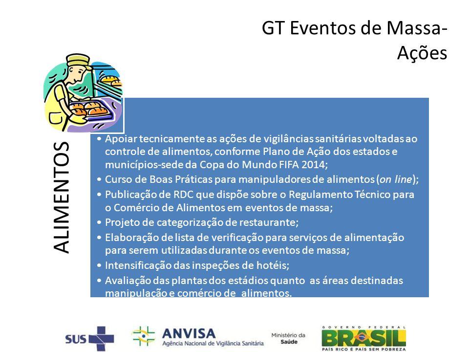 ALIMENTOS Apoiar tecnicamente as ações de vigilâncias sanitárias voltadas ao controle de alimentos, conforme Plano de Ação dos estados e municípios-se