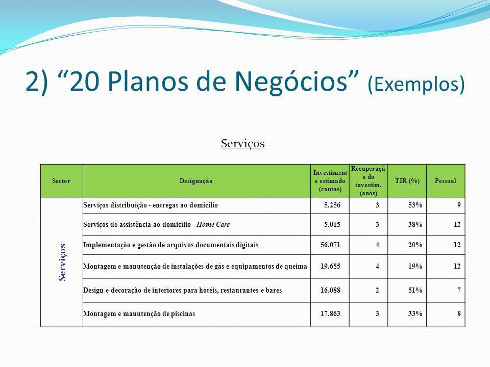 2) 20 Planos de Negócios (Exemplos) Serviços SectorDesignação Investiment o estimado (contos) Recuperaçã o do investim. (anos) TIR (%)Pessoal Serviços
