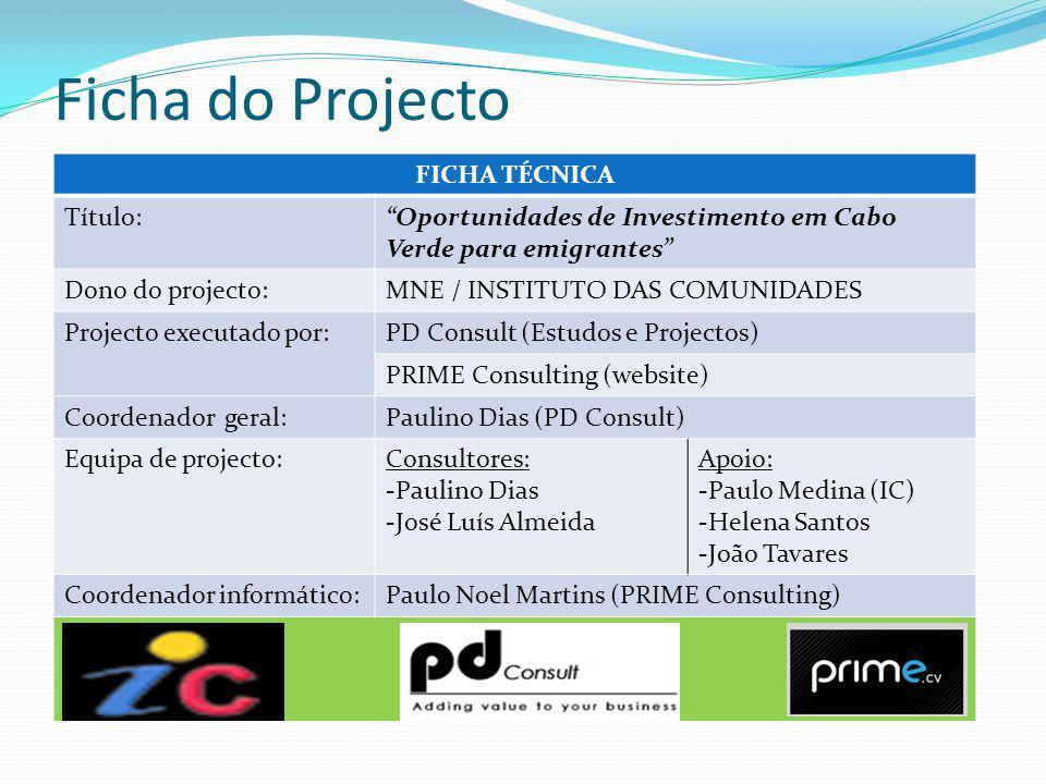 Ficha do Projecto FICHA TÉCNICA Título:Oportunidades de Investimento em Cabo Verde para emigrantes Dono do projecto:MNE / INSTITUTO DAS COMUNIDADES Pr