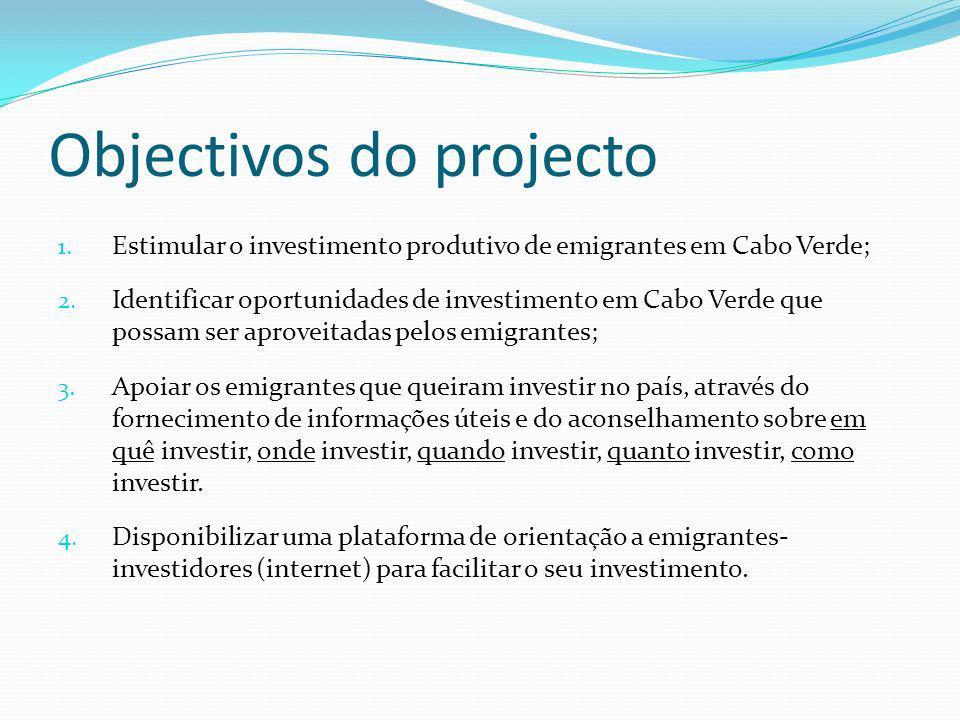 Objectivos do projecto 1. Estimular o investimento produtivo de emigrantes em Cabo Verde; 2. Identificar oportunidades de investimento em Cabo Verde q