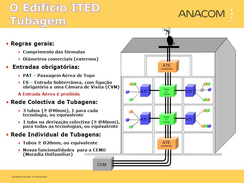 Rede de CabosPontos de ensaioEnsaios Equipamentos de teste e medida Pares de Cobre Secundário do RG-PC ao primário do RC-PC Secundário do RC-PC à TT Ensaio realizado entre o secundário do RG- PC e a tomada Ethernet, localizada na ZAP Medição dos vários parâmetros de modo a garantir a Classe E Equipamento para a certificação de cablagens estruturadas Cabo Coaxial CATV Secundário do respectivo RG-CC às TT Atenuação Gerador de ruído Analisador/Medidor de nível MATV Obrigatórios: Nível de sinal, C/N e BER Em caso de falha: Atenuação e análise do funcionamento Gerador de ruído Analisador/Medidor de nível -ATI até uma TTResistência de laceteOhmímetro Fibra Óptica Secundário do RG-FO ao primário do RC-FO Secundário do RC-FO à TT (ZAP) Atenuação (Perdas de Inserção) Comprimento Equipamento para a certificação de cablagens estruturadas,ou emissor e medidor de potência óptica e reflectómetro (OTDR)