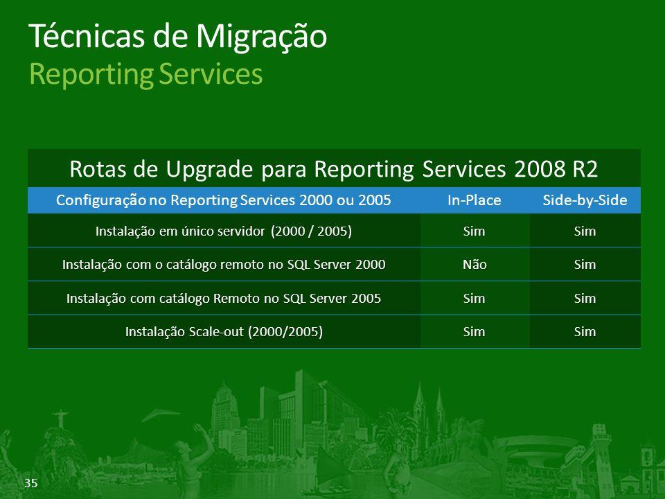 35 Técnicas de Migração Reporting Services Rotas de Upgrade para Reporting Services 2008 R2 Configuração no Reporting Services 2000 ou 2005In-PlaceSide-by-Side Instalação em único servidor (2000 / 2005) SimSim Instalação com o catálogo remoto no SQL Server 2000 NãoSim Instalação com catálogo Remoto no SQL Server 2005 SimSim Instalação Scale-out (2000/2005) SimSim