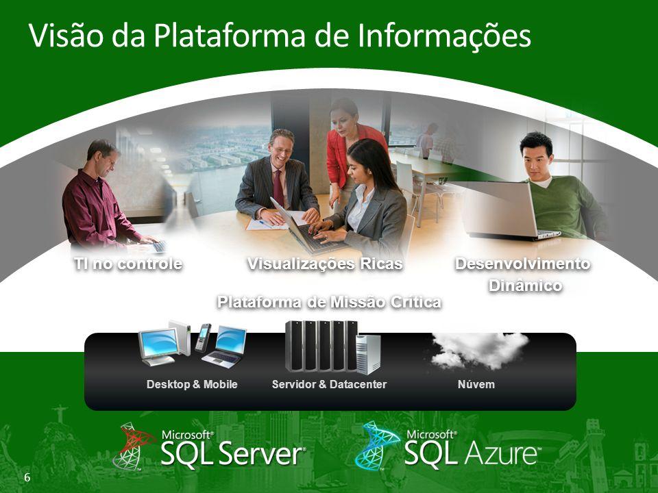 6 Visão da Plataforma de Informações Plataforma de Missão Crítica NúvemDesktop & MobileServidor & Datacenter TI no controle Visualizações Ricas DesenvolvimentoDinâmico