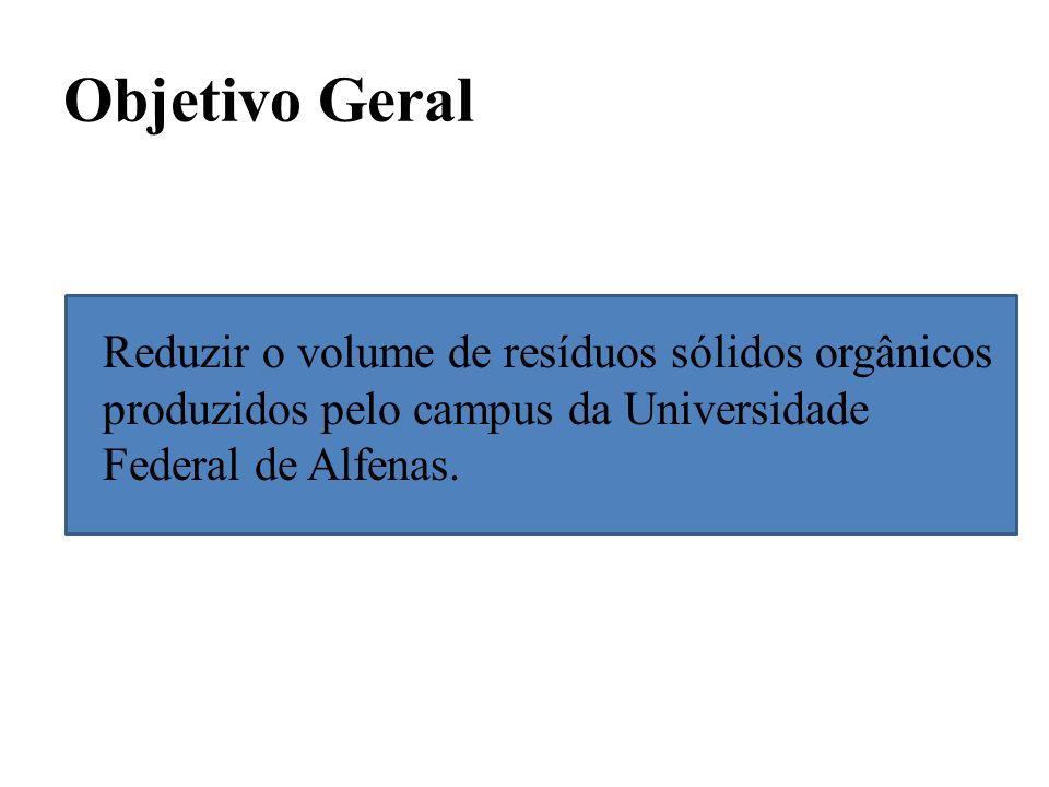 Objetivo Geral Reduzir o volume de resíduos sólidos orgânicos produzidos pelo campus da Universidade Federal de Alfenas.