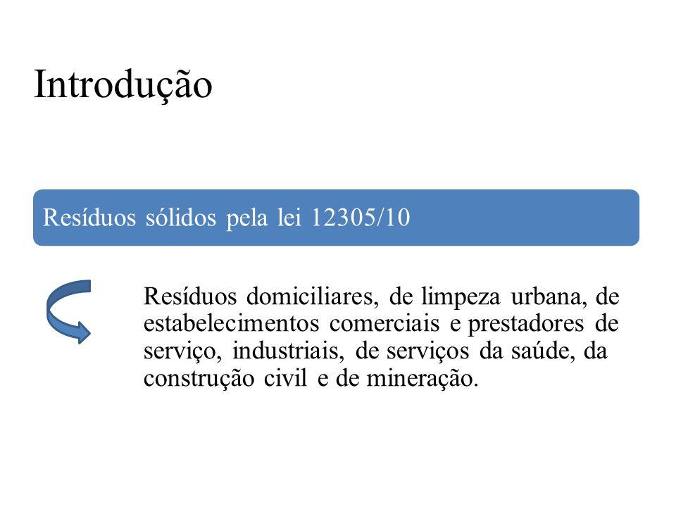 Introdução Resíduos sólidos pela lei 12305/10 Resíduos domiciliares, de limpeza urbana, de estabelecimentos comerciais e prestadores de serviço, indus