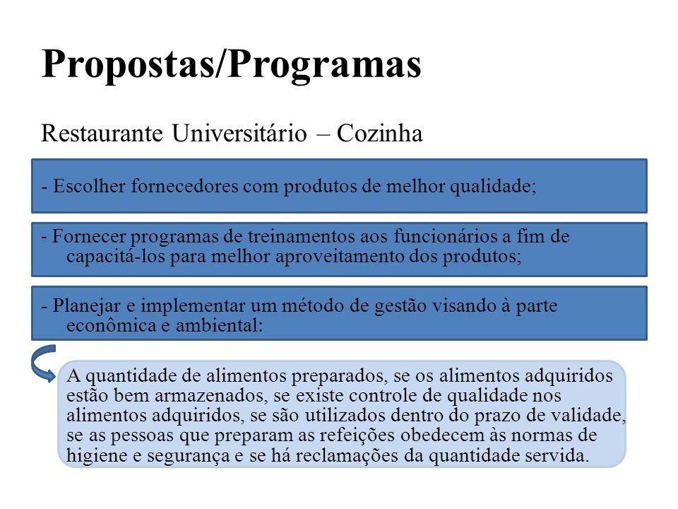 Propostas/Programas Restaurante Universitário – Cozinha - Escolher fornecedores com produtos de melhor qualidade; - Fornecer programas de treinamentos