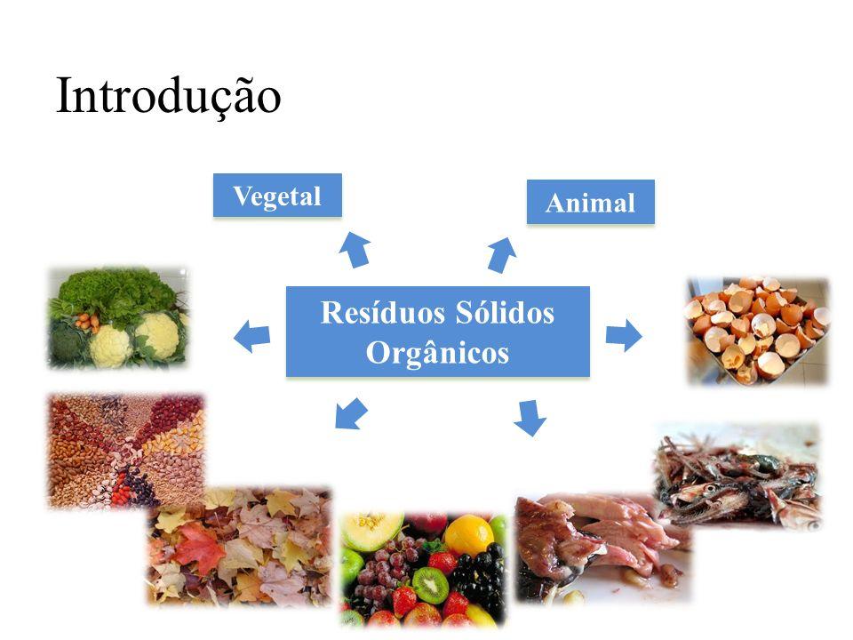 Introdução Resíduos Sólidos Orgânicos Vegetal Animal
