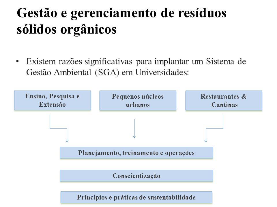 Gestão e gerenciamento de resíduos sólidos orgânicos Existem razões significativas para implantar um Sistema de Gestão Ambiental (SGA) em Universidade