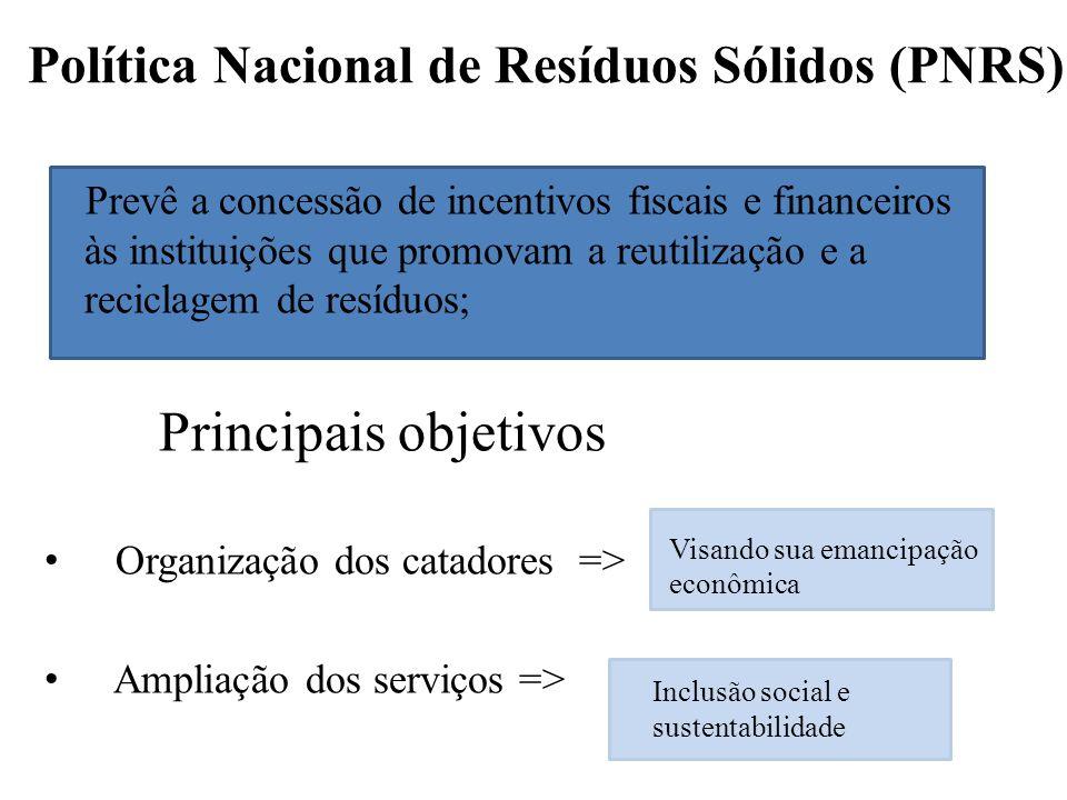 Política Nacional de Resíduos Sólidos (PNRS) Prevê a concessão de incentivos fiscais e financeiros às instituições que promovam a reutilização e a rec