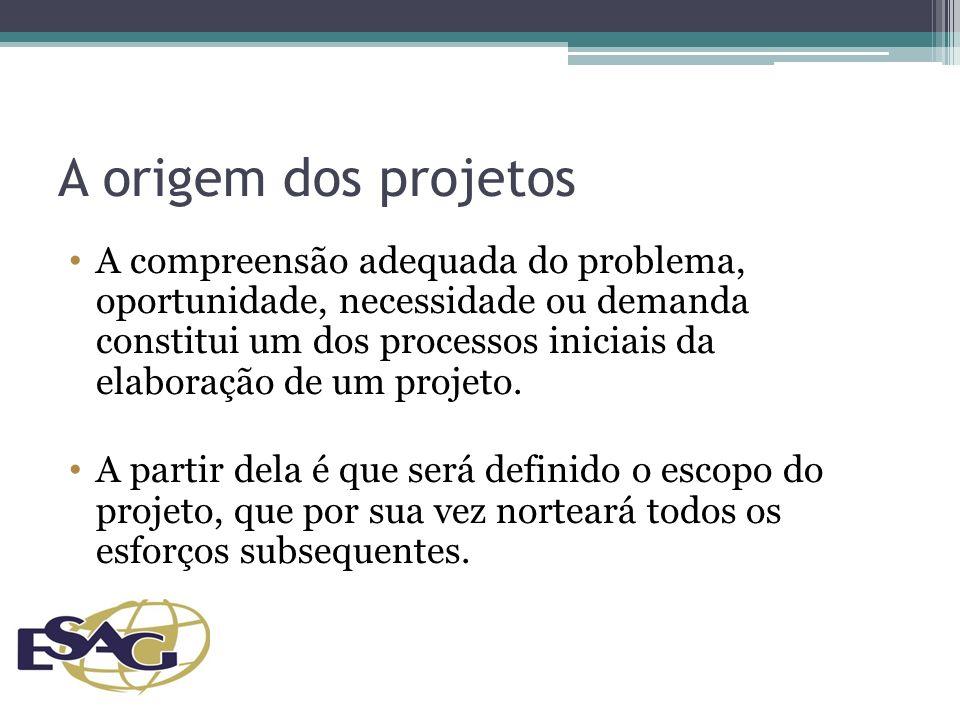 A origem dos projetos A compreensão adequada do problema, oportunidade, necessidade ou demanda constitui um dos processos iniciais da elaboração de um projeto.