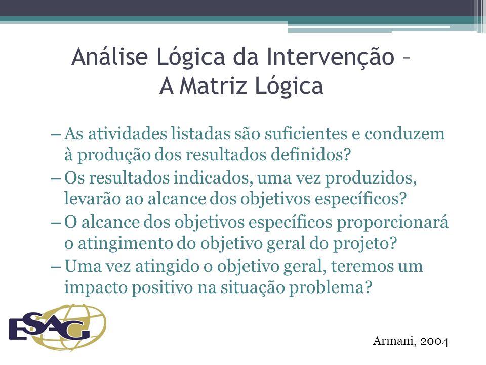 Análise Lógica da Intervenção – A Matriz Lógica – As atividades listadas são suficientes e conduzem à produção dos resultados definidos.