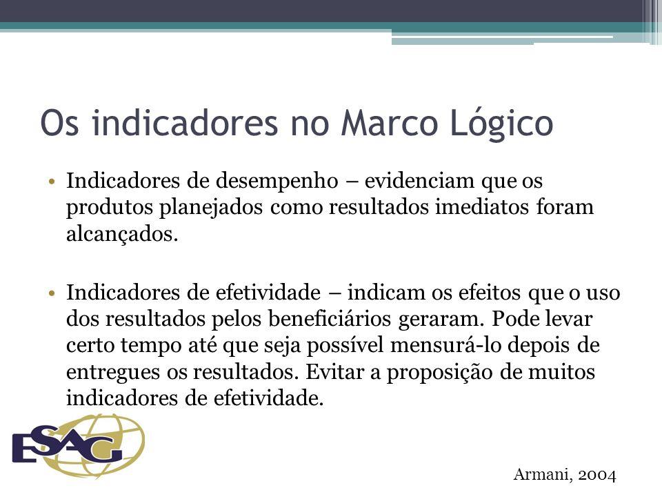 Os indicadores no Marco Lógico Indicadores de desempenho – evidenciam que os produtos planejados como resultados imediatos foram alcançados.