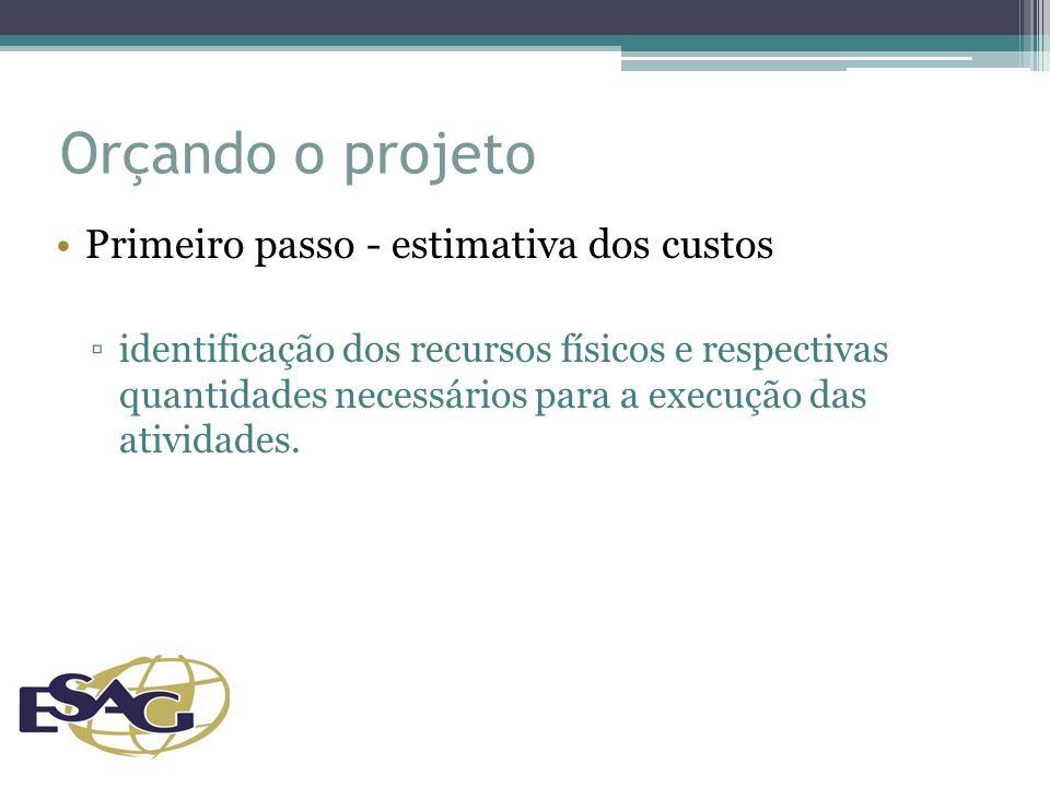 Orçando o projeto Primeiro passo - estimativa dos custos identificação dos recursos físicos e respectivas quantidades necessários para a execução das atividades.
