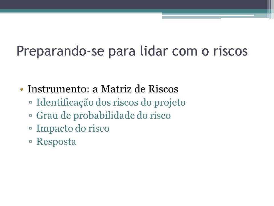 Preparando-se para lidar com o riscos Instrumento: a Matriz de Riscos Identificação dos riscos do projeto Grau de probabilidade do risco Impacto do risco Resposta
