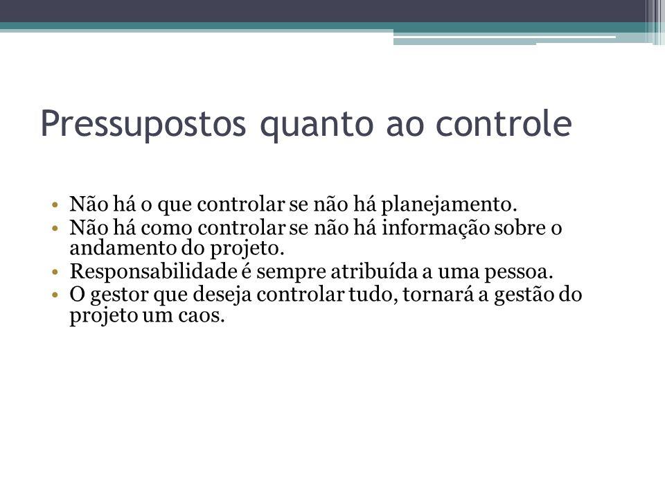 Pressupostos quanto ao controle Não há o que controlar se não há planejamento.