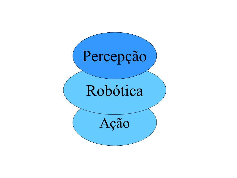 Posição: chaves fim-de-curso F Interruptores que são acionados pelo objeto monitorado.