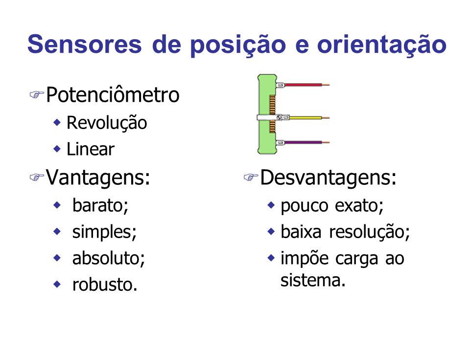 Sensores de posição e orientação F Potenciômetro wRevolução wLinear F Vantagens: w barato; w simples; w absoluto; w robusto.