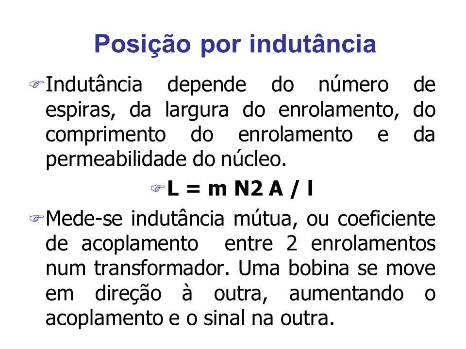 Posição por indutância F Indutância depende do número de espiras, da largura do enrolamento, do comprimento do enrolamento e da permeabilidade do núcl