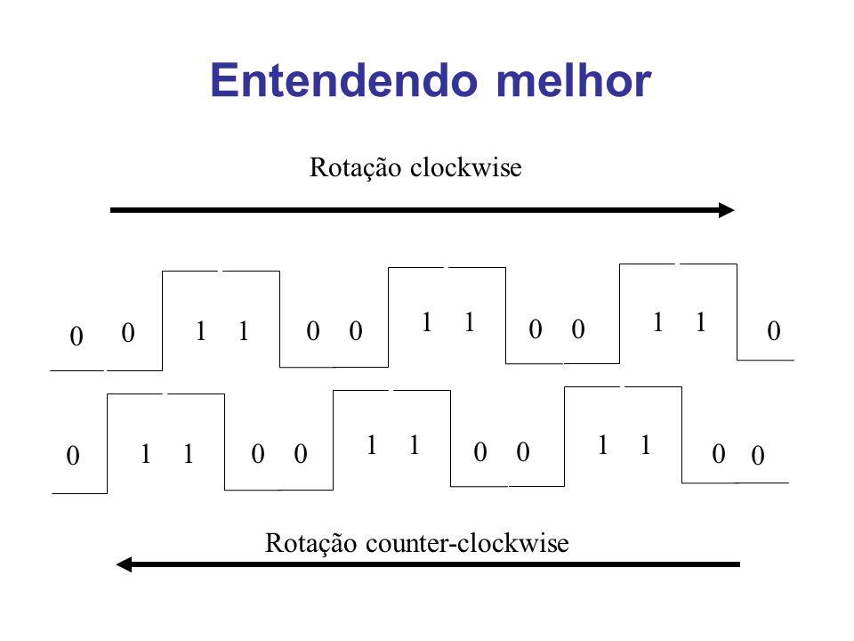 Entendendo melhor 0 1 0 0 0 1 0 1 0 0 0 1 Rotação clockwise Rotação counter-clockwise 0 0