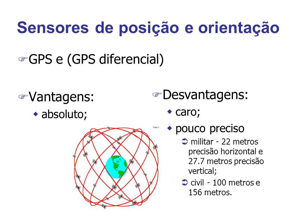 Sensores de posição e orientação F GPS e (GPS diferencial) F Vantagens: wabsoluto; F Desvantagens: wcaro; wpouco preciso Ü militar - 22 metros precisão horizontal e 27.7 metros precisão vertical; Ü civil - 100 metros e 156 metros.