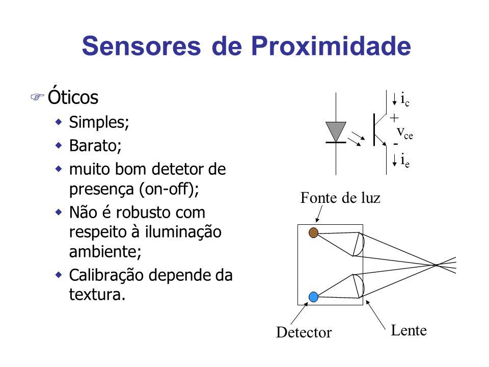 Sensores de Proximidade F Óticos wSimples; wBarato; wmuito bom detetor de presença (on-off); wNão é robusto com respeito à iluminação ambiente; wCalib