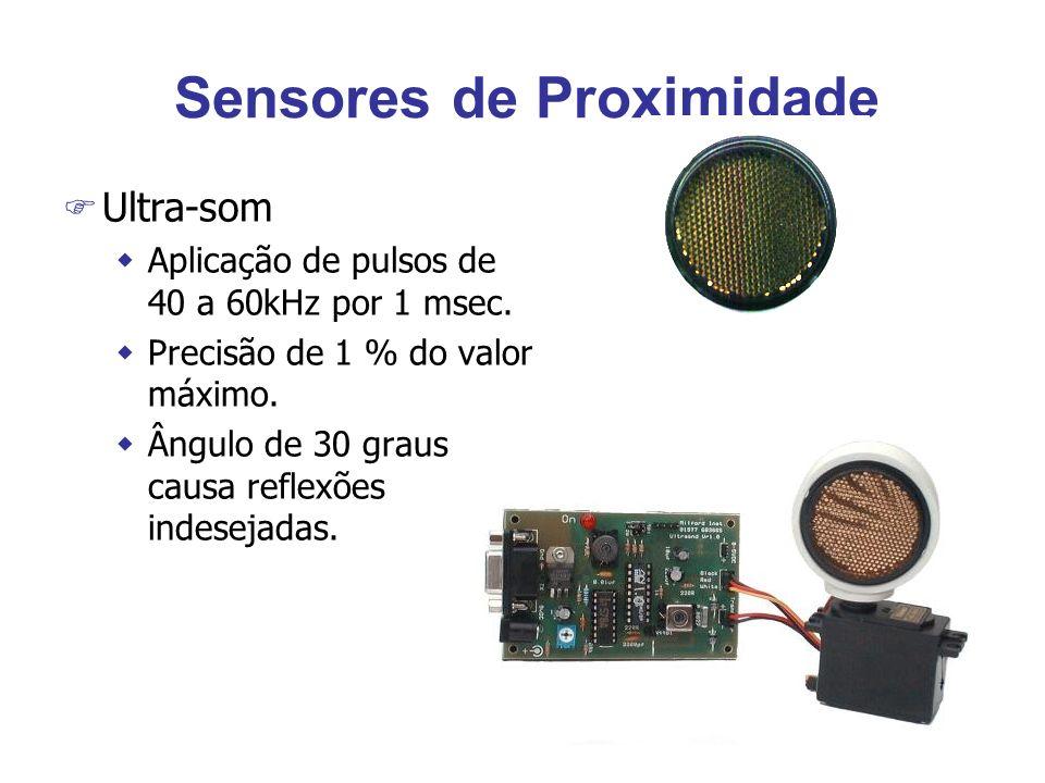 Sensores de Proximidade F Ultra-som wAplicação de pulsos de 40 a 60kHz por 1 msec. wPrecisão de 1 % do valor máximo. wÂngulo de 30 graus que causa ref