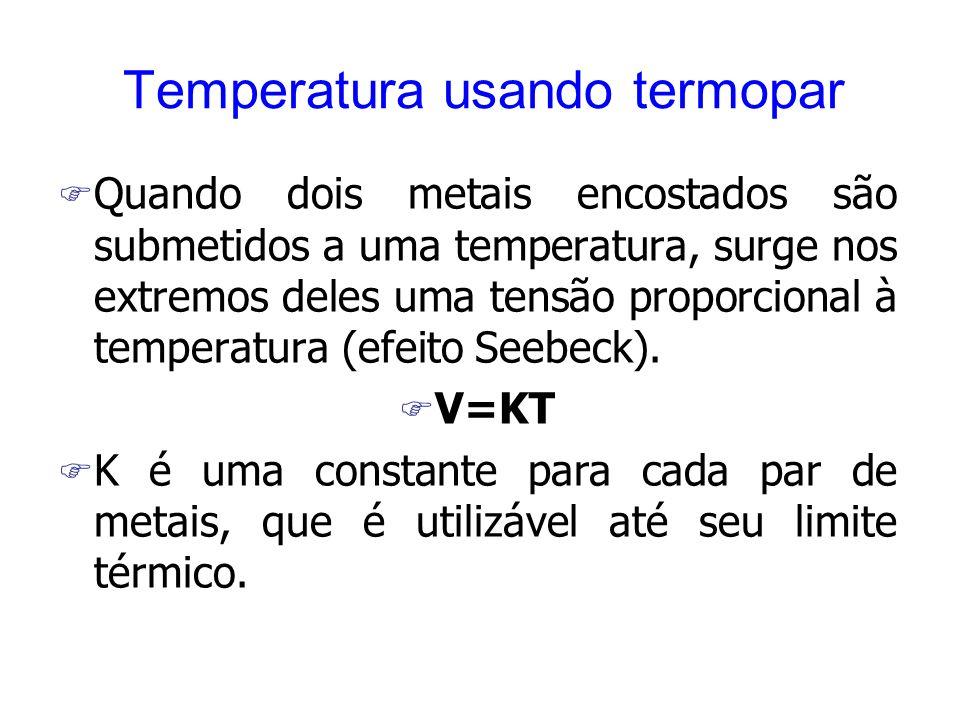 Temperatura usando termopar F Quando dois metais encostados são submetidos a uma temperatura, surge nos extremos deles uma tensão proporcional à temperatura (efeito Seebeck).