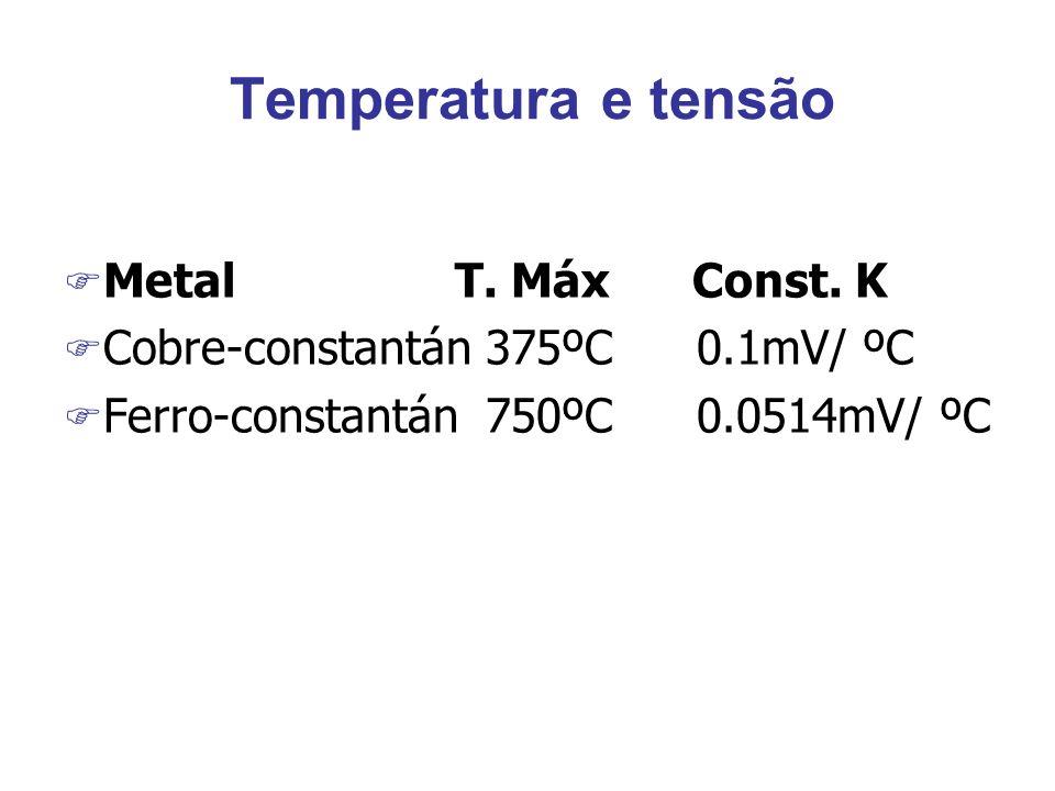 Temperatura e tensão F Metal T. Máx Const. K F Cobre-constantán375ºC0.1mV/ ºC F Ferro-constantán750ºC0.0514mV/ ºC