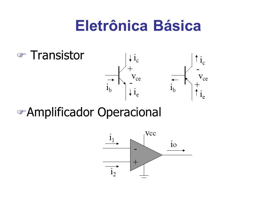 Eletrônica Básica F Amplificador Inversor R2R2 v cc + - R1R1 vivi vovo