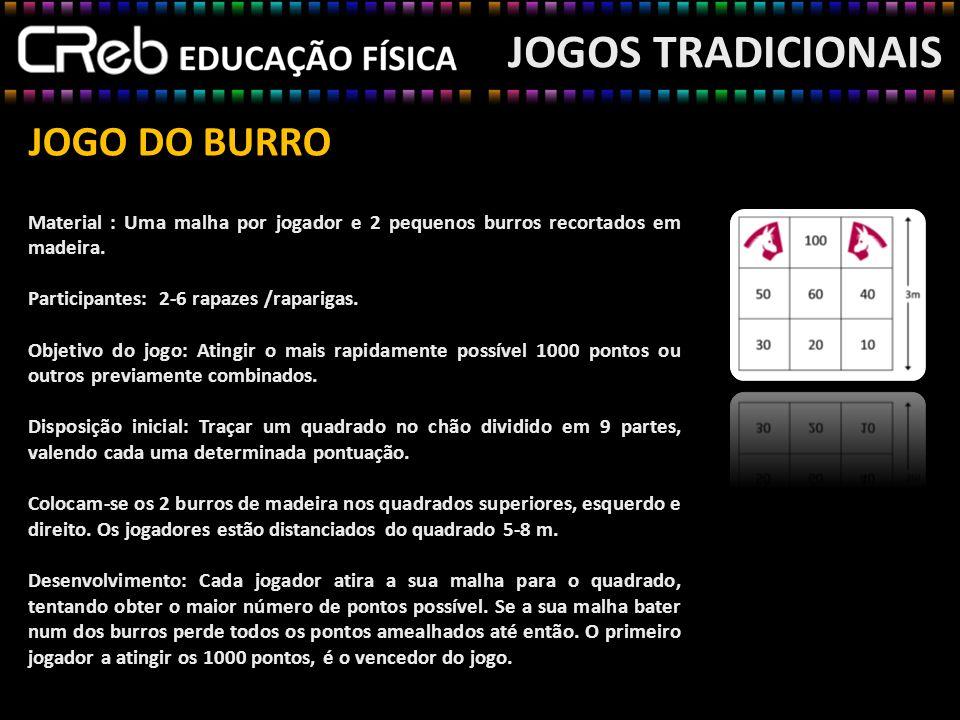 JOGO DO BURRO JOGOS TRADICIONAIS Material : Uma malha por jogador e 2 pequenos burros recortados em madeira. Participantes: 2-6 rapazes /raparigas. Ob