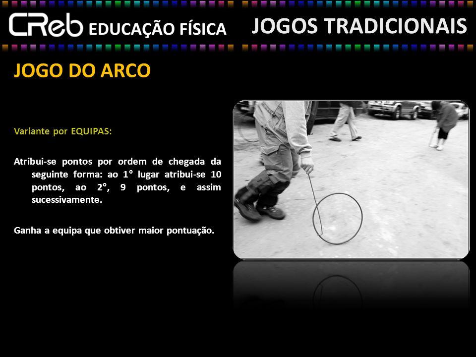 JOGO DO ARCO Variante por EQUIPAS: Atribui-se pontos por ordem de chegada da seguinte forma: ao 1° lugar atribui-se 10 pontos, ao 2°, 9 pontos, e assi