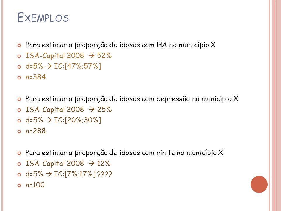 E XEMPLOS Para estimar a proporção de idosos com HA no município X ISA-Capital 2008 52% d=5% IC:[47%;57%] n=384 Para estimar a proporção de idosos com depressão no município X ISA-Capital 2008 25% d=5% IC:[20%;30%] n=288 Para estimar a proporção de idosos com rinite no município X ISA-Capital 2008 12% d=5% IC:[7%;17%] ???.