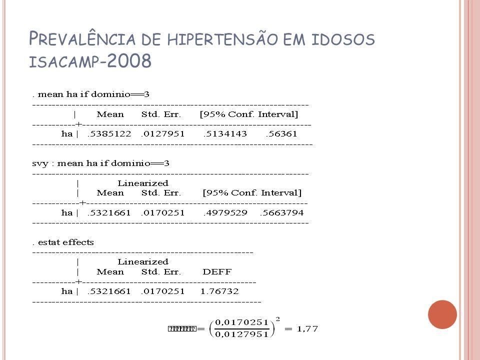 P REVALÊNCIA DE HIPERTENSÃO EM IDOSOS ISACAMP -2008