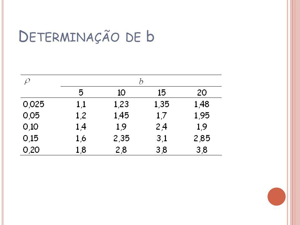 D ETERMINAÇÃO DE b