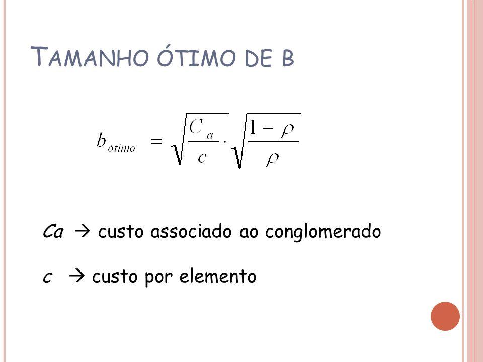 T AMANHO ÓTIMO DE B Ca custo associado ao conglomerado c custo por elemento