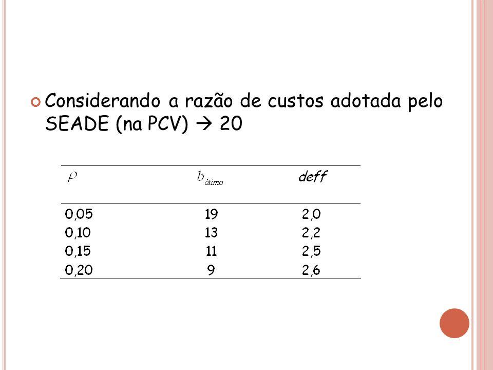 Considerando a razão de custos adotada pelo SEADE (na PCV) 20