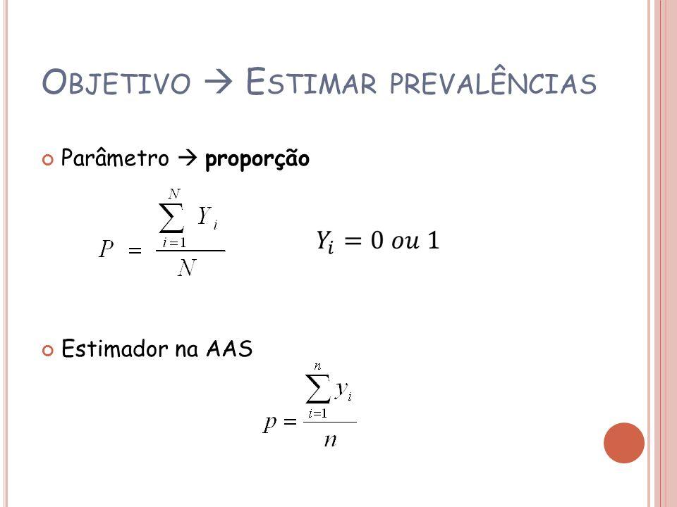 O BJETIVO E STIMAR PREVALÊNCIAS Parâmetro proporção Estimador na AAS