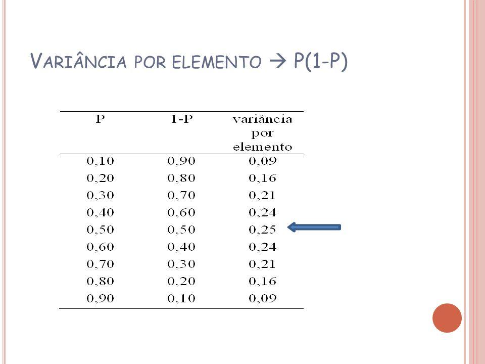 V ARIÂNCIA POR ELEMENTO P(1-P)