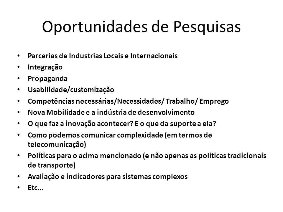 Oportunidades de Pesquisas Parcerias de Industrias Locais e Internacionais Integração Propaganda Usabilidade/customização Competências necessárias/Nec