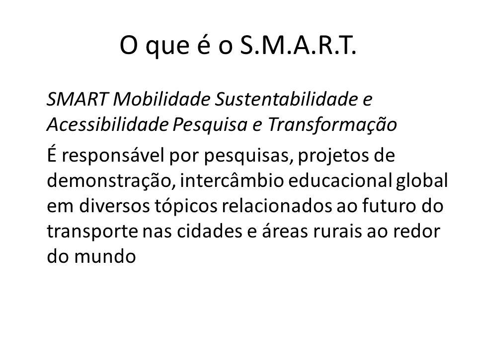 O que é o S.M.A.R.T. SMART Mobilidade Sustentabilidade e Acessibilidade Pesquisa e Transformação É responsável por pesquisas, projetos de demonstração