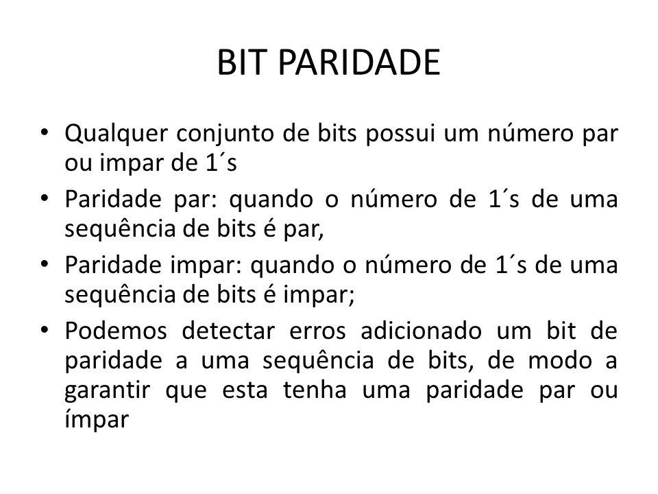 BIT PARIDADE Qualquer conjunto de bits possui um número par ou impar de 1´s Paridade par: quando o número de 1´s de uma sequência de bits é par, Parid
