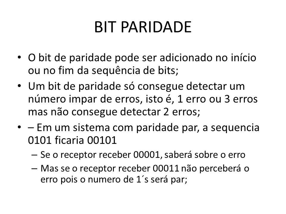 BIT PARIDADE O bit de paridade pode ser adicionado no início ou no fim da sequência de bits; Um bit de paridade só consegue detectar um número impar d