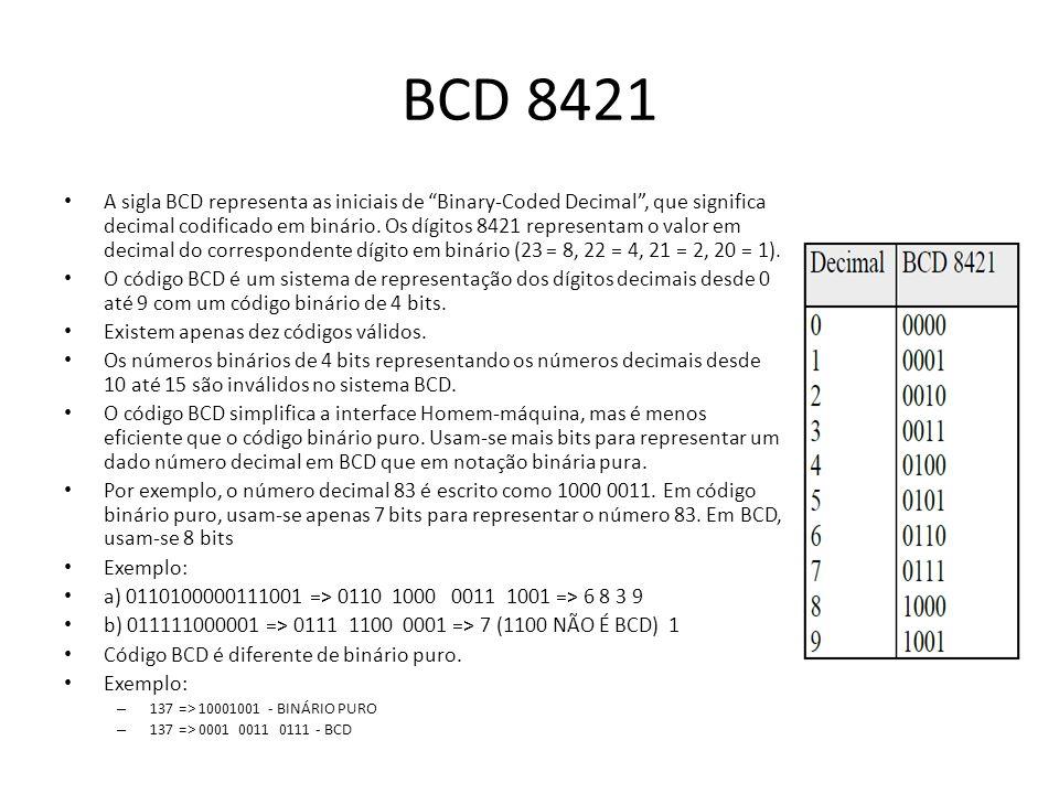 BCD 8421 A sigla BCD representa as iniciais de Binary-Coded Decimal, que significa decimal codificado em binário. Os dígitos 8421 representam o valor