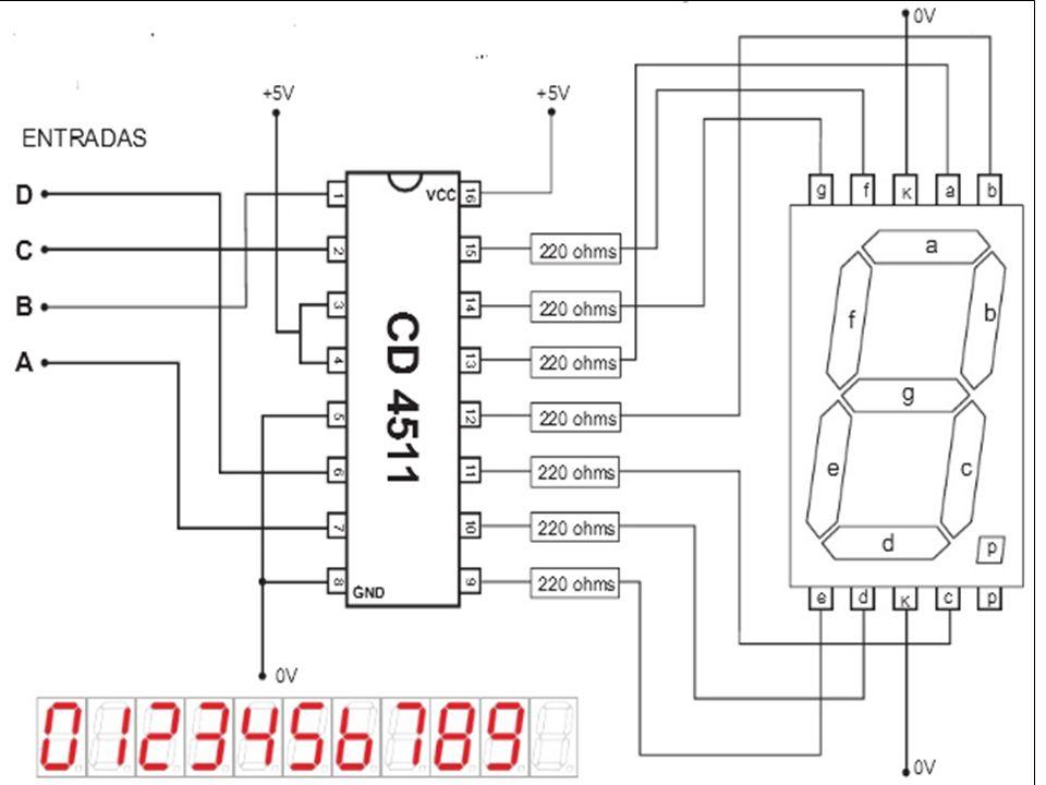 ASCII ASCII (acrônimo para American Standard Code for Information Interchange, que em português significa Código Padrão Americano para o Intercâmbio de Informação ) é uma codificação de caracteres de oito bits baseada no alfabeto inglês.