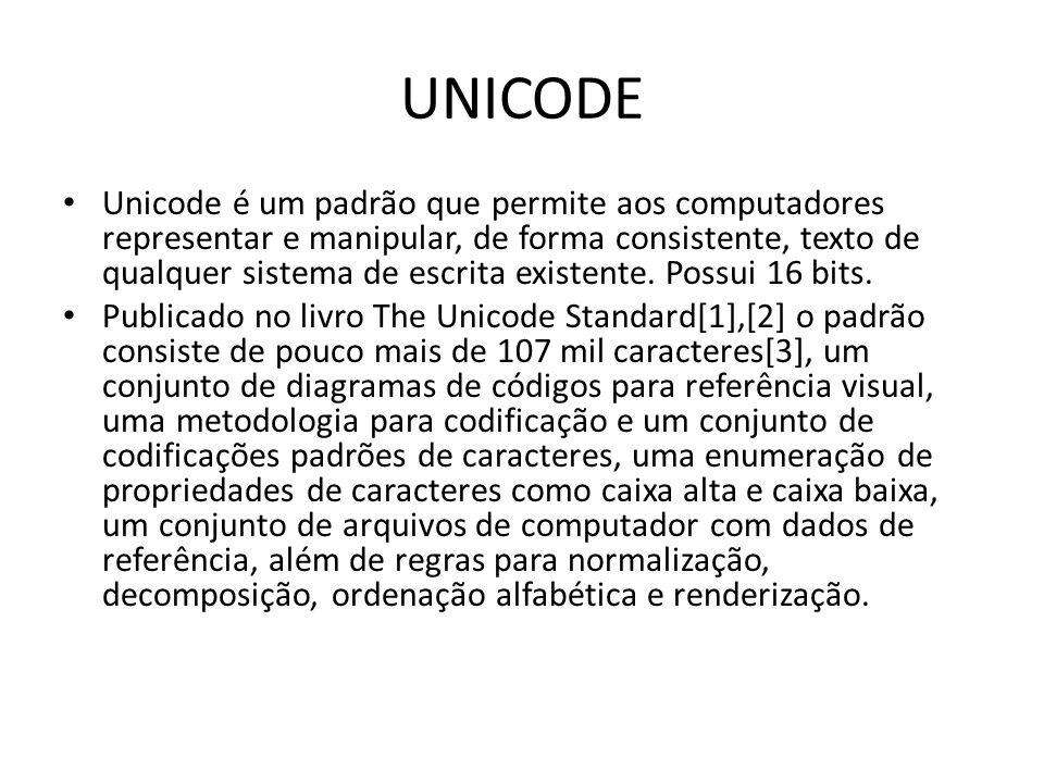 UNICODE Unicode é um padrão que permite aos computadores representar e manipular, de forma consistente, texto de qualquer sistema de escrita existente